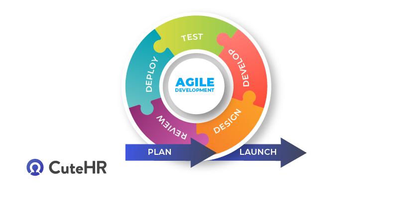 Agile Project management methodologies