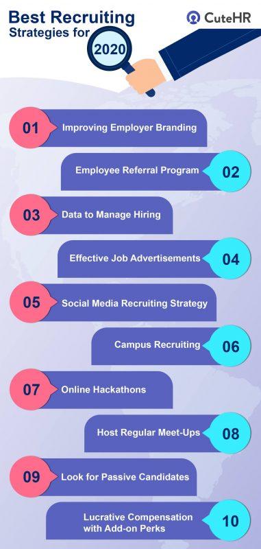 best recruiting strategies 2020