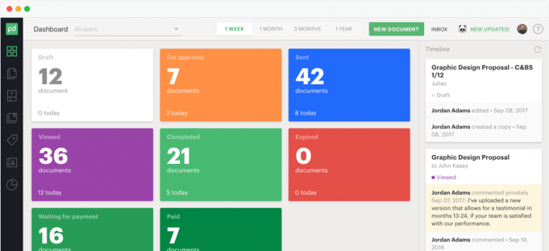 PandaDoc dashboard preview