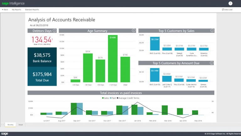 SAGE 50Cloud dashboard view