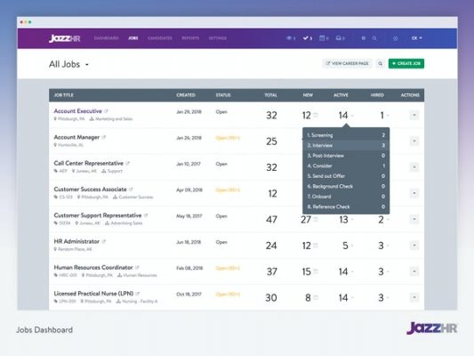 Jazz HR dashboard